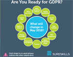 Are You Ready For GDPR? - Infographic